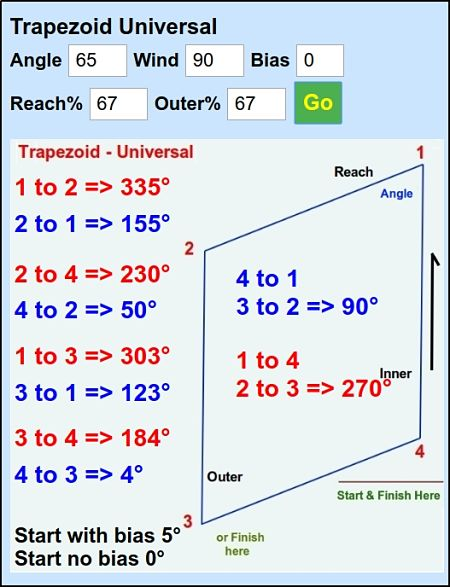Trapezoid Course Example