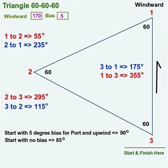 Triangle Course Example