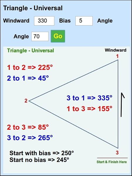 Triangle Universal Example